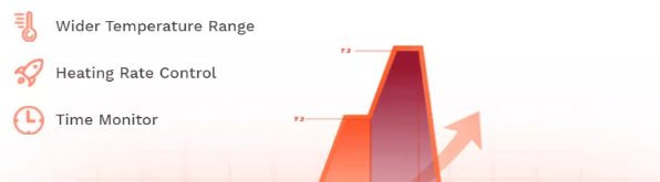 AXON CHIP PULSE MODE升压指示图